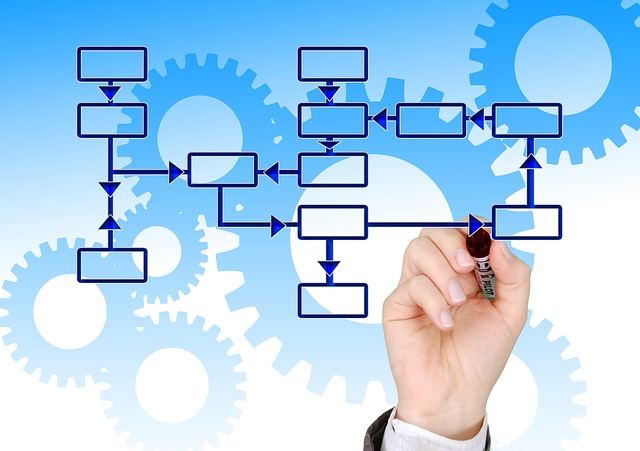 Why It's Important to Have a Separate Sales Process and Marketing Process in your Business